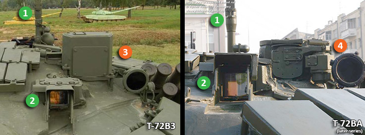 Comparison of equipment on turret