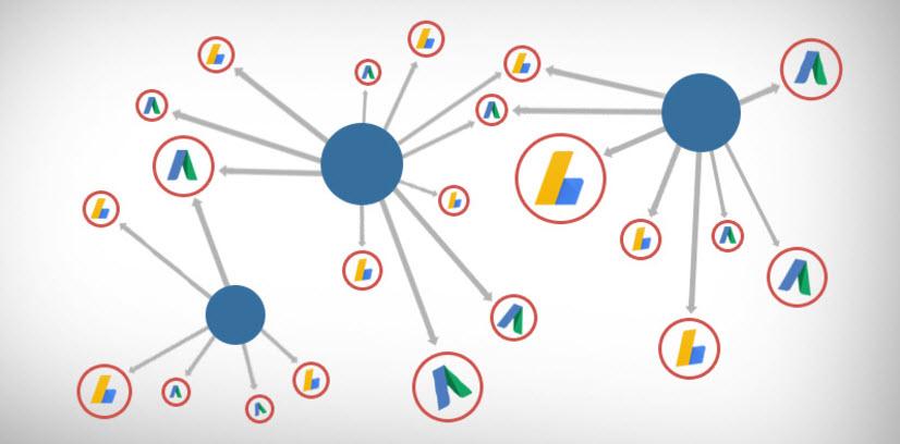 Автоматический поиск связанных между собой сайтов по кодам отслеживания
