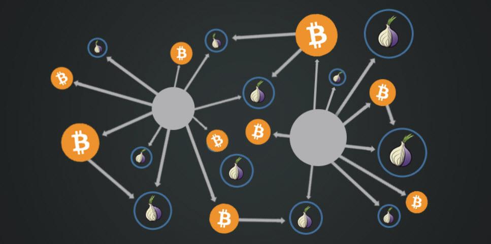 Отслеживаем транзакции Bitcoin при помощи Python, BlockExplorer и Webhose.io